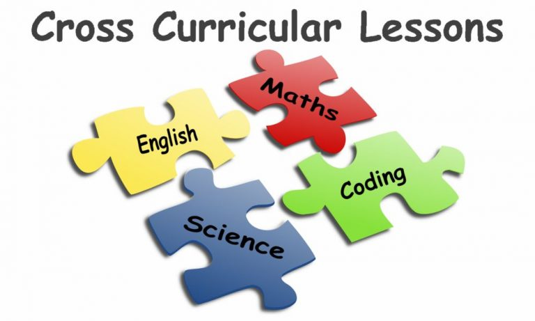 Cross Curricular Lessons Motivate Children