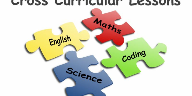 Cross Curricular Lessons Motivate Children