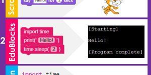 Scratch, EduBlocks, and Python Say Hello Coding Card