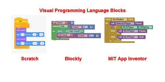 Visual Programming Language Blocks